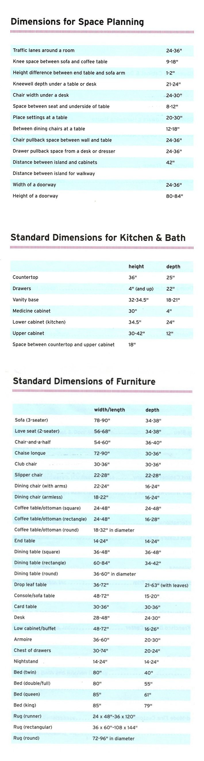 §130.43. Interior Design (8) (B)  plan for effective use of space zones and placement of furnishings #fs4703
