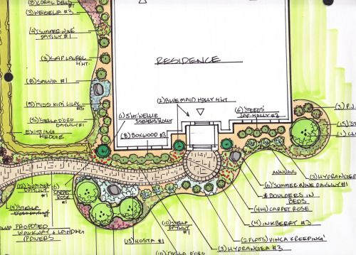 Hand drawn long island landscape design bah e plan for Landscape design courses christchurch