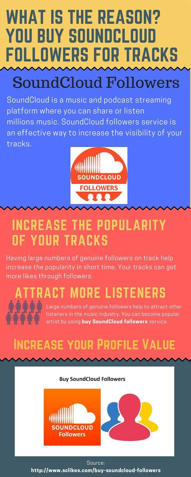Pin by SClikes on Buy SoundCloud Followers to Attract More