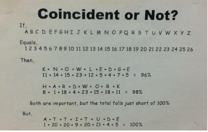 Good math formula or pure wisdom?