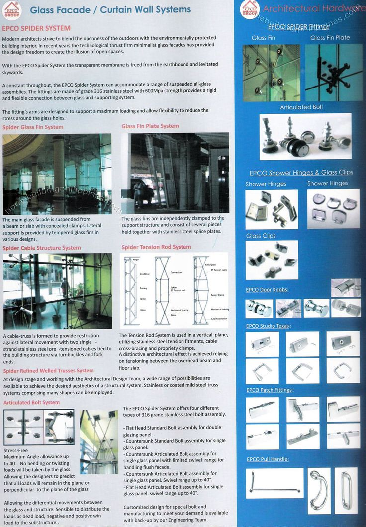 Glass Facade / Curtain Wall System