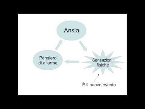Un esercizio contro l'ansia, gli attacchi di panico, la paura - YouTube