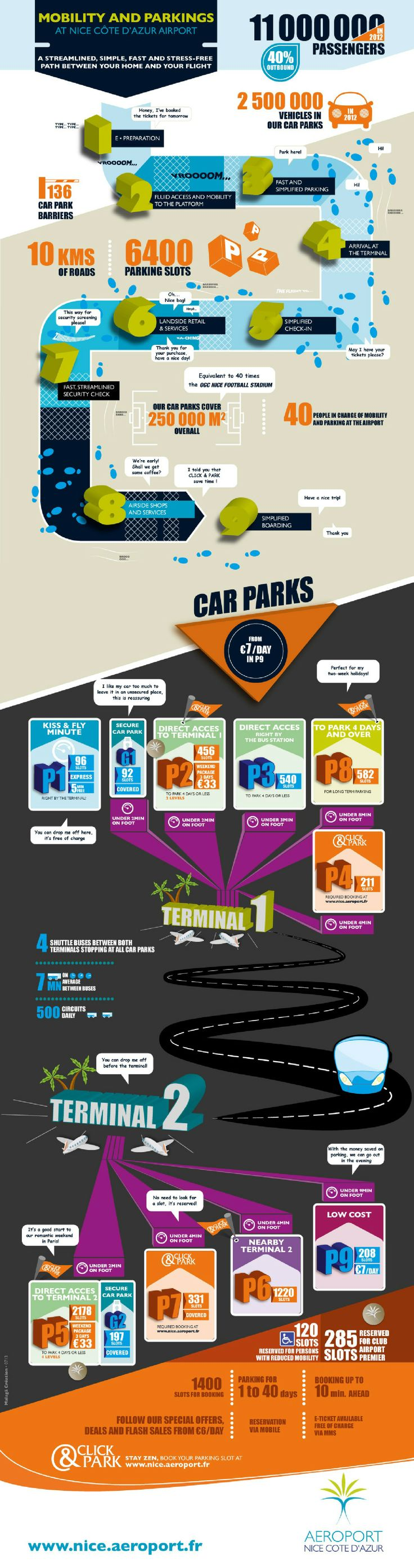 EVERYTHING YOU NEED TO KNOW ABOUT NICE AIRPORT CAR PARKS How many slots in the Nice Côte d'Azur airport car parks? How many free shuttle buses betw