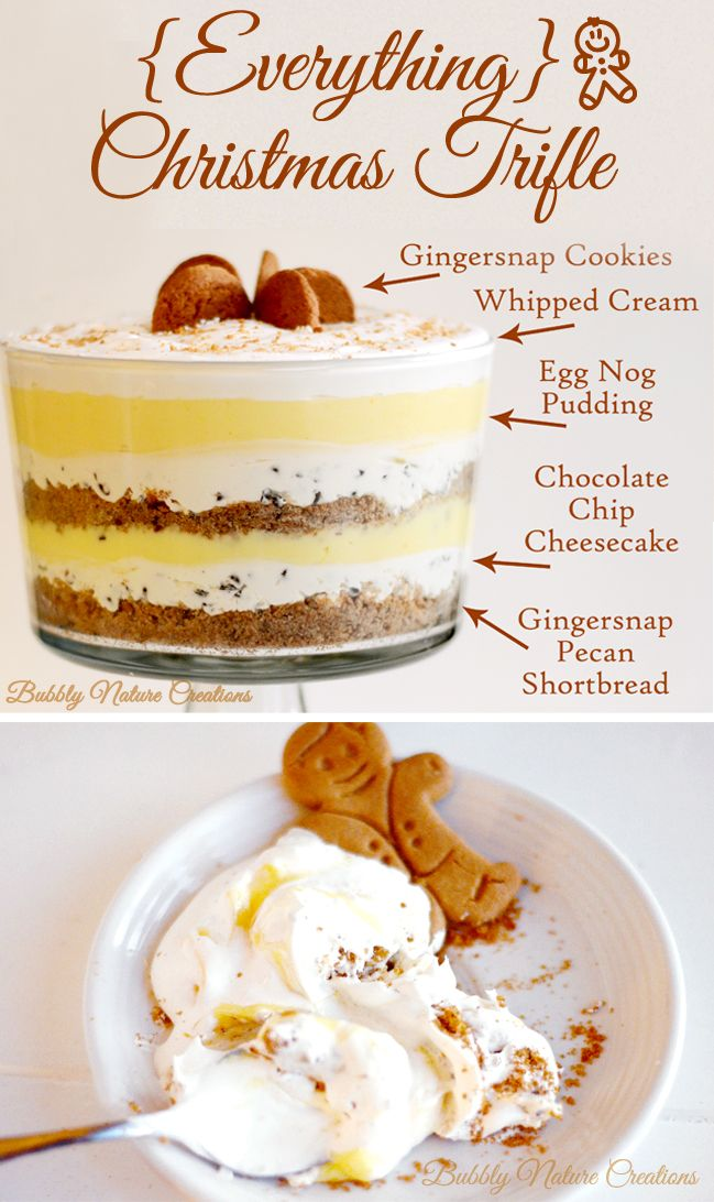 Everything Christmas Trifle , All I can say is WoW! and a very beautiful tutorial <3
