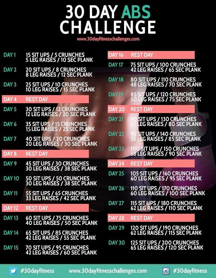 Zaczynam od jutra. Dołączajcie do wyzwania. http://be-stay-fit.blogspot.com/2014/03/piekny-brzuch-wyzwanie.html#more na blogu wszystkie ćwiczenia wytłumaczone oraz przykładowy plan treningowy na brzuch.