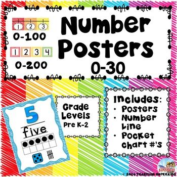 Number Posters 0-30 with ten frame, tally marks and dice! Number line 0-200 (includes negative numbers -1--10 and Pocket chart numbers 0-200!Additional Posters added for Numbers 30, 40, 50, 60, 70,80,90, 100 and 1000.  Please download the PREVIEW to see all that is included.