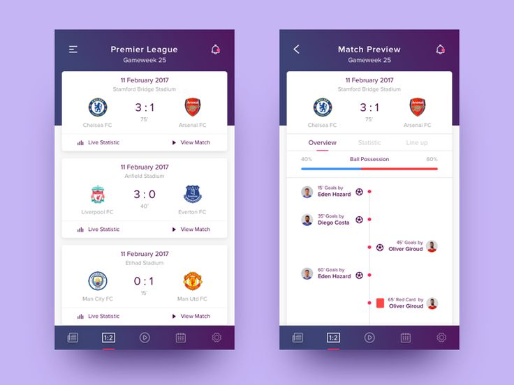 PL Livescore Interface Concept by Muhammad Fahrurozi Thohari #Design Popular #Dribbble #shots