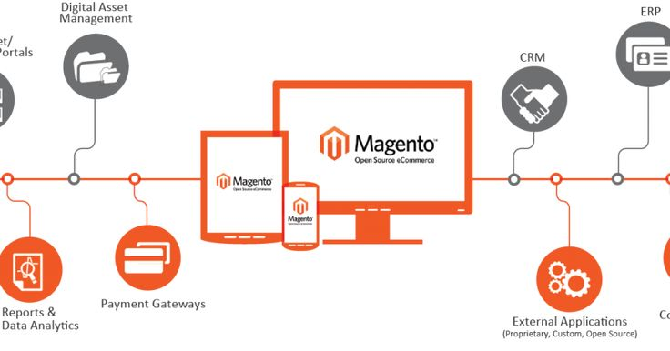 What are top best benefits of #Magento platform?