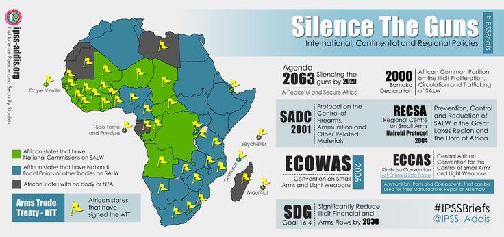 Silence the Guns Infographics