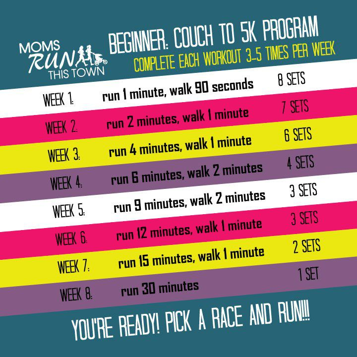 Beginner 5k program - easy to understand, easy to do - no excuses get started!!!  You are only 8 weeks from your first 5k :)