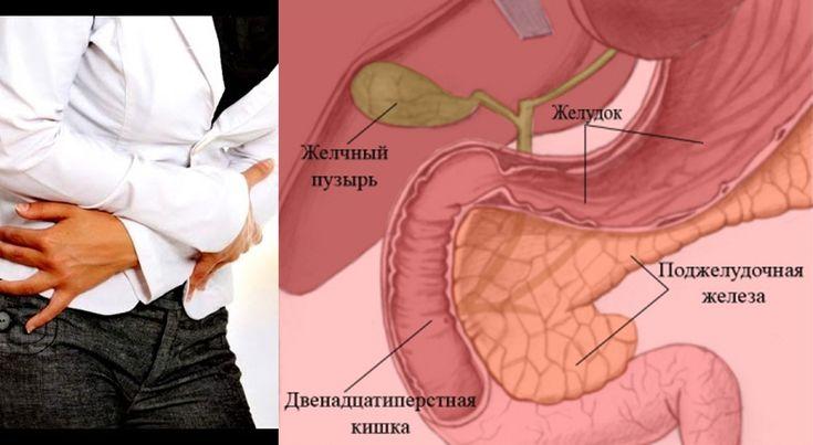 Поджелудочная железа важнейший орган нашего организма. И это действительно так. Поджелудочная железа – орган, имеющий исключительно важное значение в нашем организме. Именно в ней образуются важнейшие ферменты, участвующие в пищеварении, и вырабатывается гормон инсулин,контролирующий уровень сахара в крови. Проявляйте заботу о себе, применяйте натуральные средства и БУДЕТЕ ЗДОРОВЫ! Воспаление поджелудочной железы также может развиваться медленно …