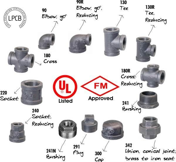 Malleable Iron Pipe Fitting-UL Listed Valves | UL FM Butterfly Valves-China UL/FM Fire Protection Valves & Products