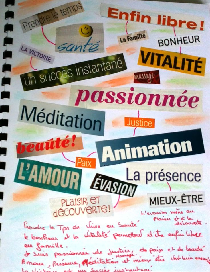 ATELIERS DE JOURNAL CREATIF: Collage de mots