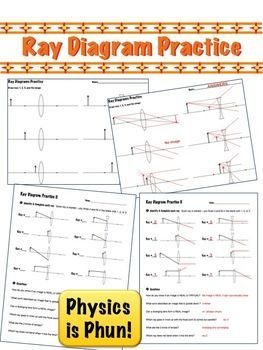 Ray Diagram Practice for Lenses - 2 Worksheets $