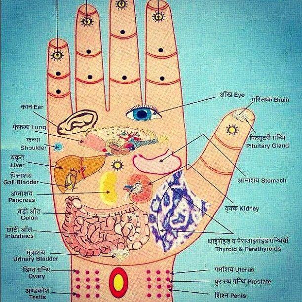 ♥ JoannaMaGrath ♥ Reflexology - Hand #reflexology #joannamagrath