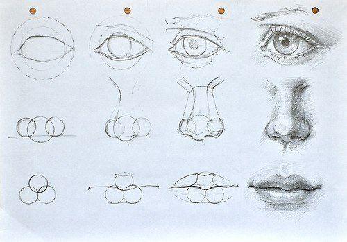 Как нарисовать глаз, нос и рот
