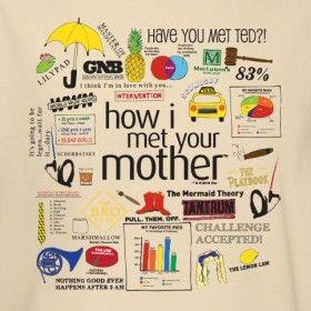 How I Met Your Mother Quote Mashup T-Shirt - I want ittttttttttttttt