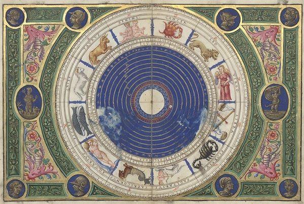 Rappresentazione geografica geocentrica con i segni zodiacali.