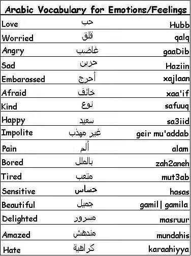 Arabic Vocabulary Words for Emotions and Feelings - Learn ...