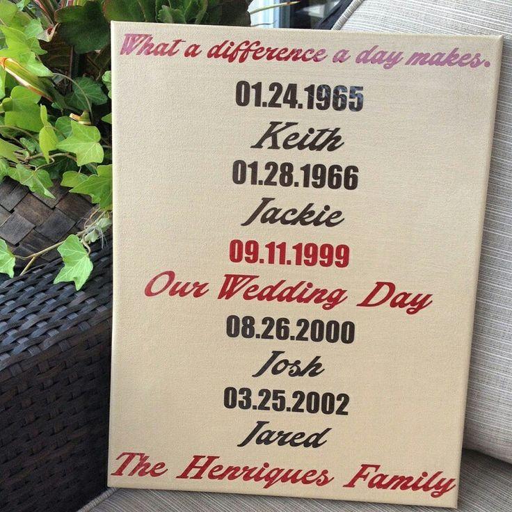 Vinyl Lettering - Family Sign