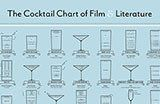 Pop Chart Lab | Design + Data = Delight | The Cocktail Chart of Film & Literature