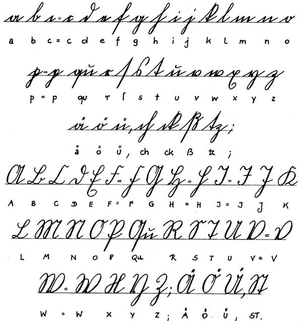 Kurrent Handwriting Alphabets And Writing Systems