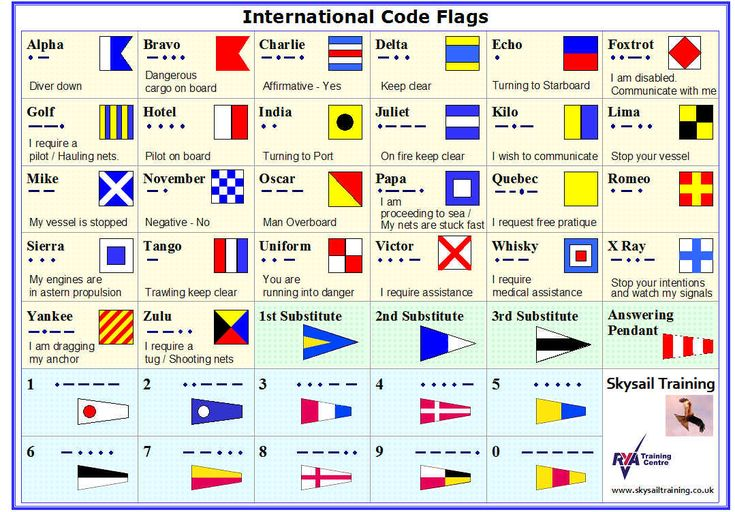 nautical flag signals