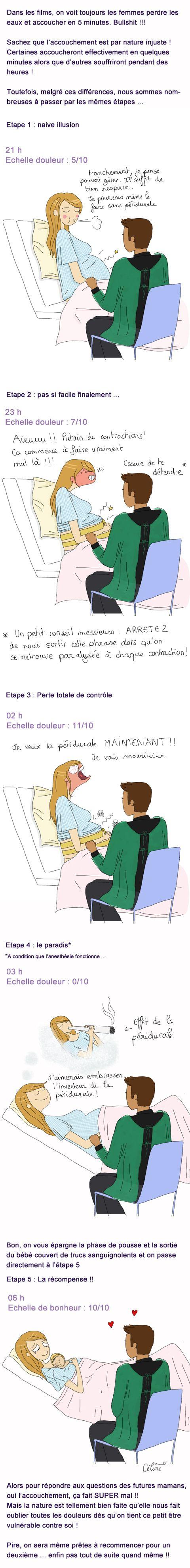 """les 4 phases avant """"la délivrance"""". #drole #photo // www.drolementvotre.com"""