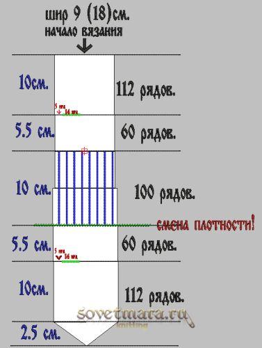 схема вязания варежек на вязальной машине