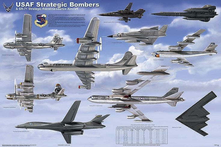 Strategic Air Command Bombers | strategic bombers this poster shows all nine of the usaf strategic ...