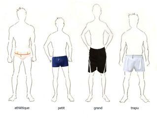 Choix de maillot de bain selon sa morphologie