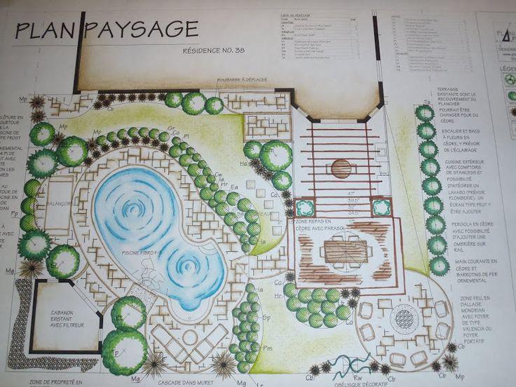 Plan d\'aménagement paysager | landscape | Pinterest | Aménagement ...