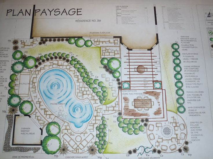 Plan d 39 am nagement paysager sc nes de jardin pinterest for Plan amenagement exterieur maison