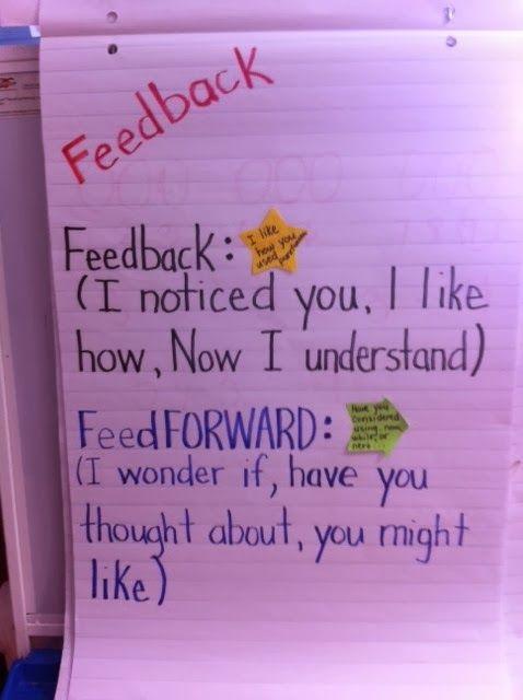 K & C Love Grade 3- Wie man den Schülern Feedback gibt