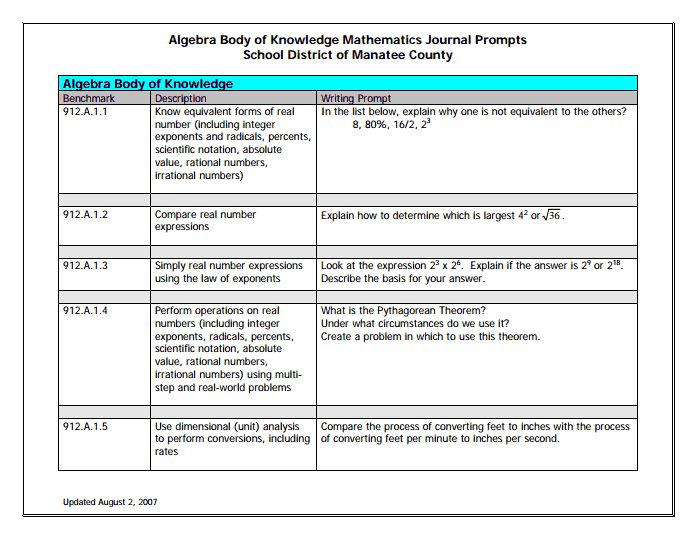 31 best math ugh images on pinterest funny stuff math teacher algebra journal topicspdf fandeluxe Images