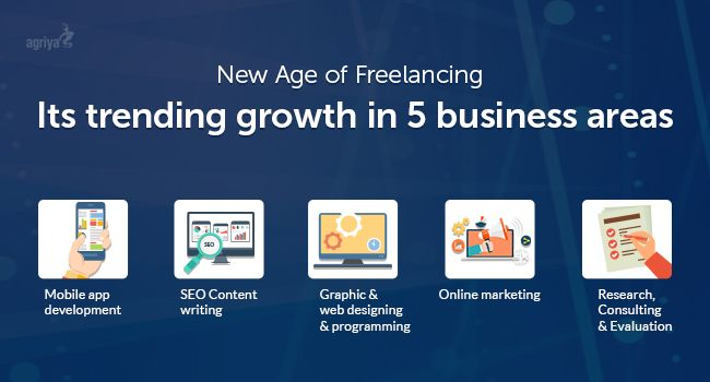 New age of freelancing: It's trending growth in 5 exclusive business areas   Check out: http://www.clonescripts.co/2016/01/new-age-of-freelancing-its-trending-growth-5-business-areas.html