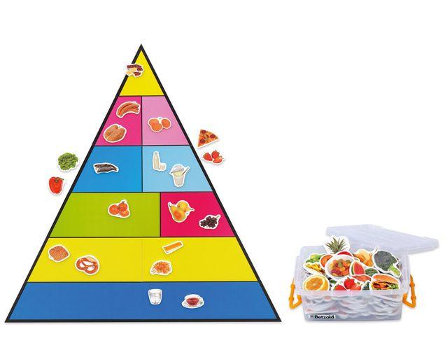 Lebensmittelpyramide mit Bildern, magnetisch #Betzold
