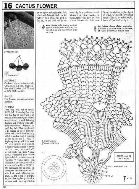 154 best decorative crochet album archive images on pinterest decorative crochet magazines 47 gitte andersen picasa web albums ccuart Gallery