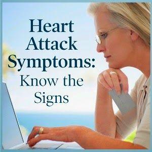 Heart Attack Symptoms In Women | Medi Tricks