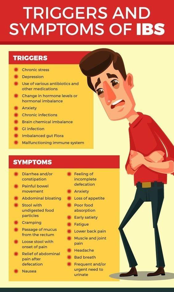 Symptoms Of Irritable Bowel Syndrome.