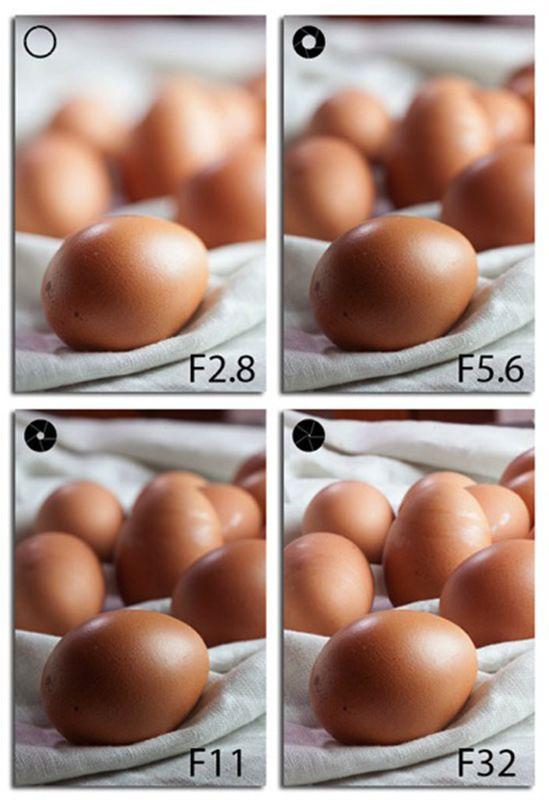 Eieren scherptediepte