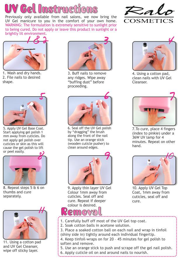 UV Gel Nail Polish Tutorial - We tell you how to applly and cure with Ralo Cosmetics' UV Gel Nail Polish