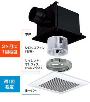 お掃除しにくい、お風呂(ユニットバス)に設置された換気扇のお手入れのコツをご紹介!