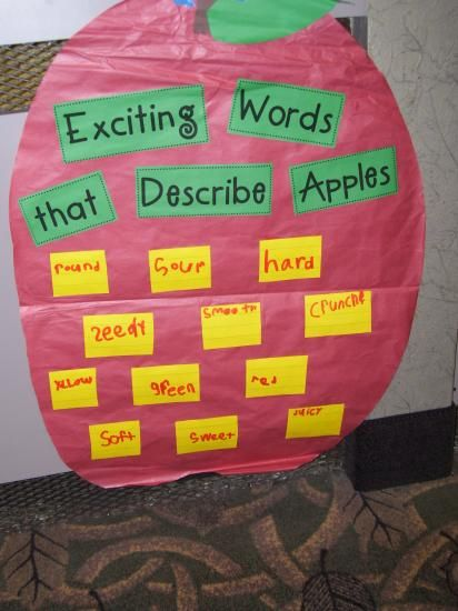 A better way to make my apple chart for apple writing.