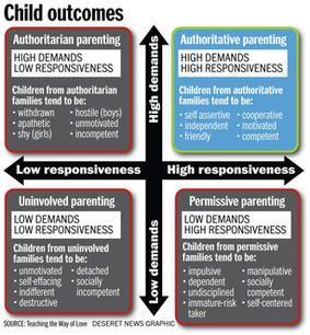 Consistency, boundaries key to healthy child development