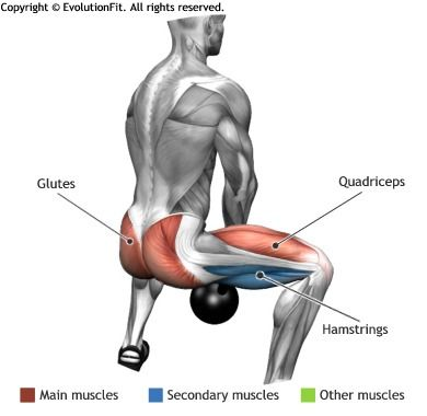 GLUTES - SUMO SQUAT KETTLEBELL