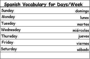 Spanish Vocabulary Words for Days of the Week - Learn Spanish