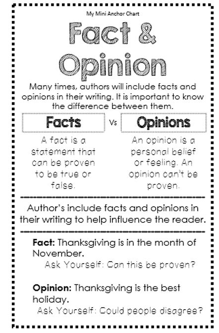 Fact and Opinion Anchor Chart - Mini Anchor Charts are a great addition to your interactive notebeook!