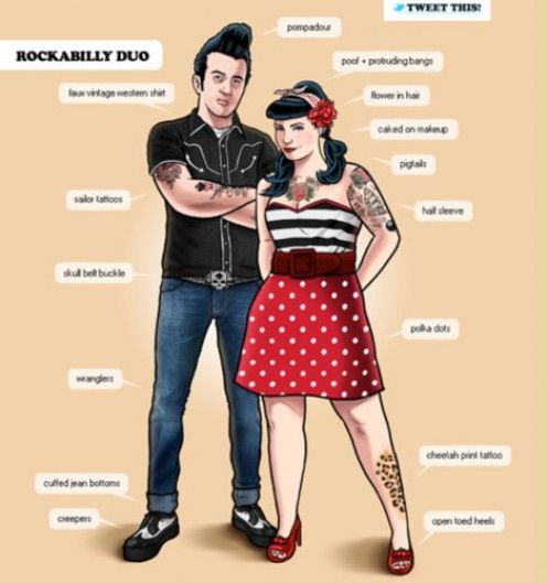 A commercial, basic diagram of the Rockabilly style for both Men and Women.
