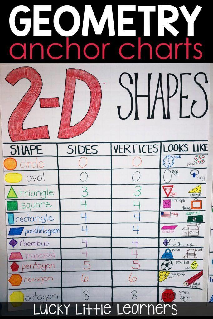 Cute Practice Adding Math Worksheet Free Kindergarten For Kids ...